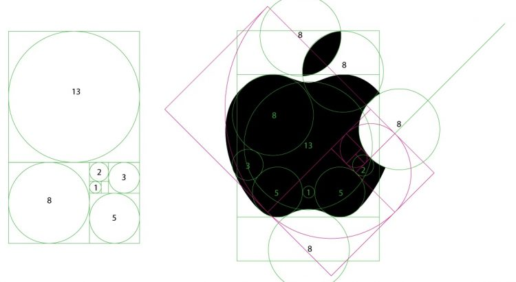 Analisando a marca Apple