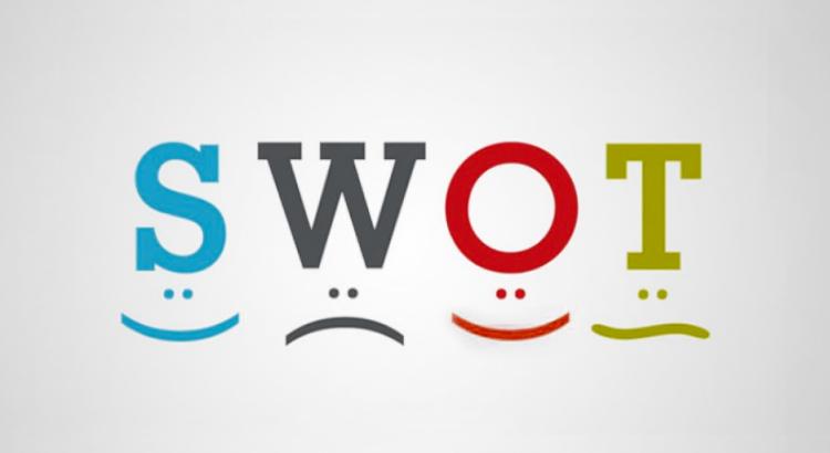 Imagem com as siglas da análise FOFA (SWOT)